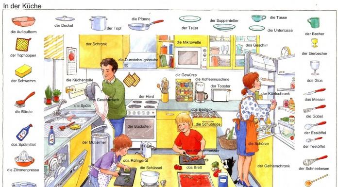 Học tiếng đức miễn phí với những chủ đề ở trong Bếp