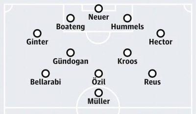 Đội hình đội tuyển quốc gia Đức tại Euro 2016